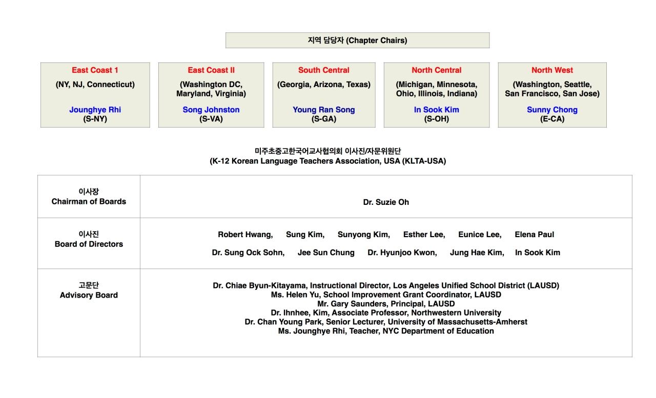 Revised KLTA-USA Organization Updated Jan 2020 (2)